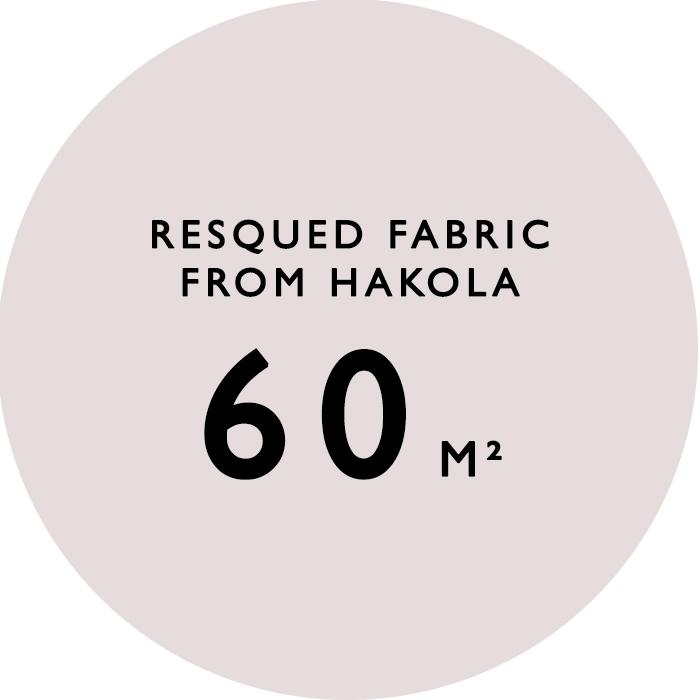 resqued_fabric_hakola